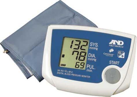 Hypertension AHAASA Journals