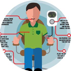 Does self-monitoring improve control of high blood pressure?