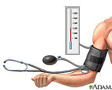 High Blood Pressure Monitors Walgreens